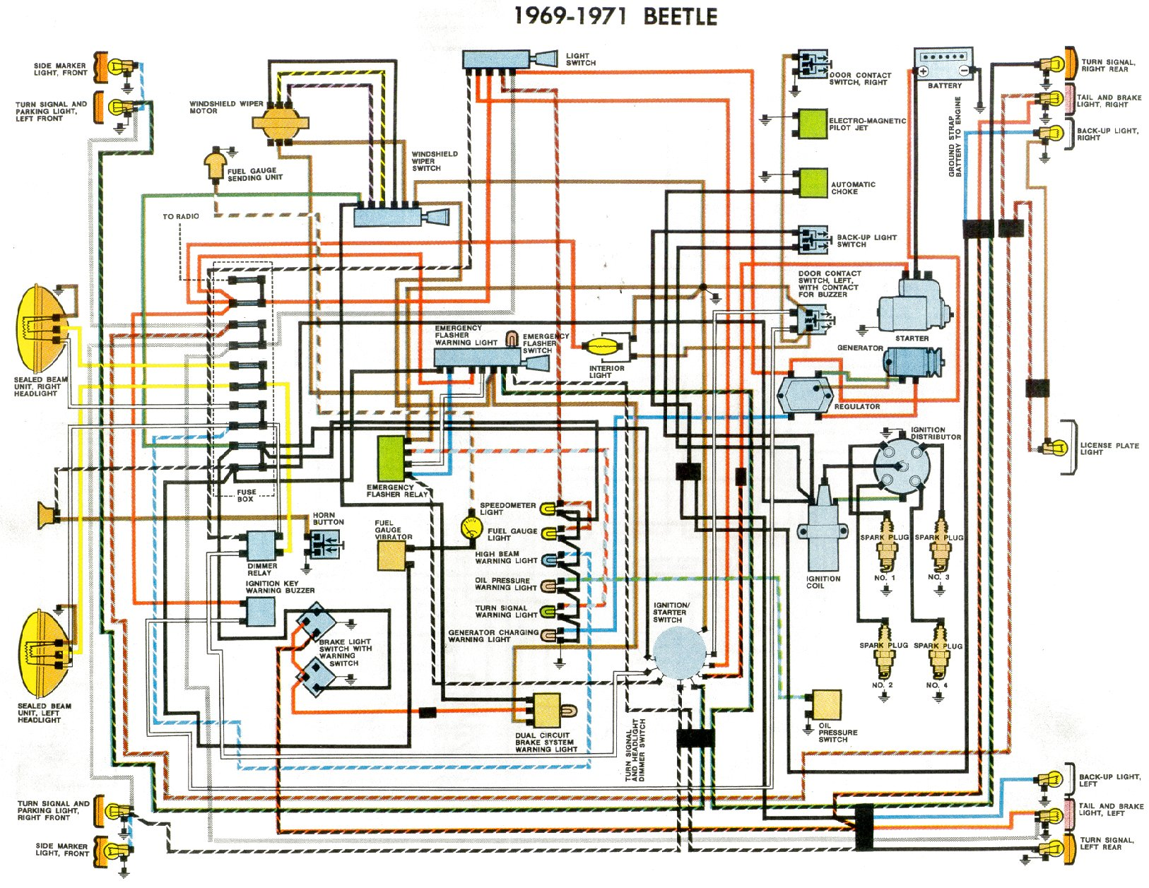 VW 69 71 vwtyp1 com 1972 beetle wiring diagram at bayanpartner.co